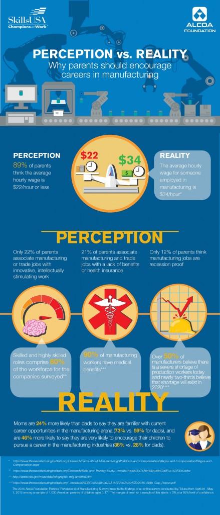 Alcoa Infographic_6.16.15